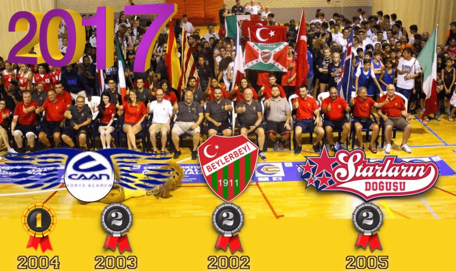 🇪🇸 BARCELONA BASKETBOL TURNUVASI 2017 – Uluslararası Altyapı Kulüpleri Şampiyonası